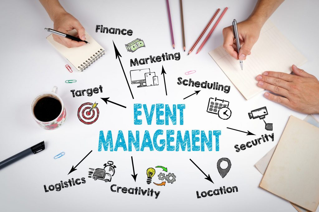 Challenges in event Management